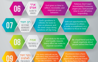 13 Middos Emulating God infographic