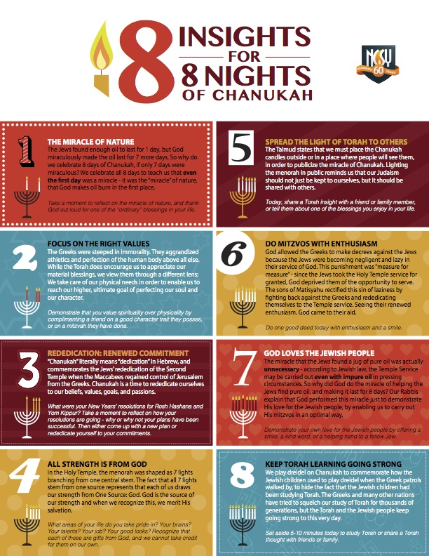 8-Insights-For-8-Nights-of-Chanukah