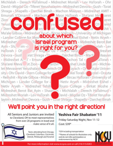 Confused poster
