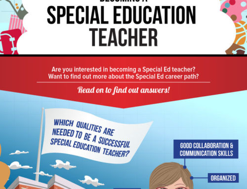 Becoming a Special Education Teacher Infographic