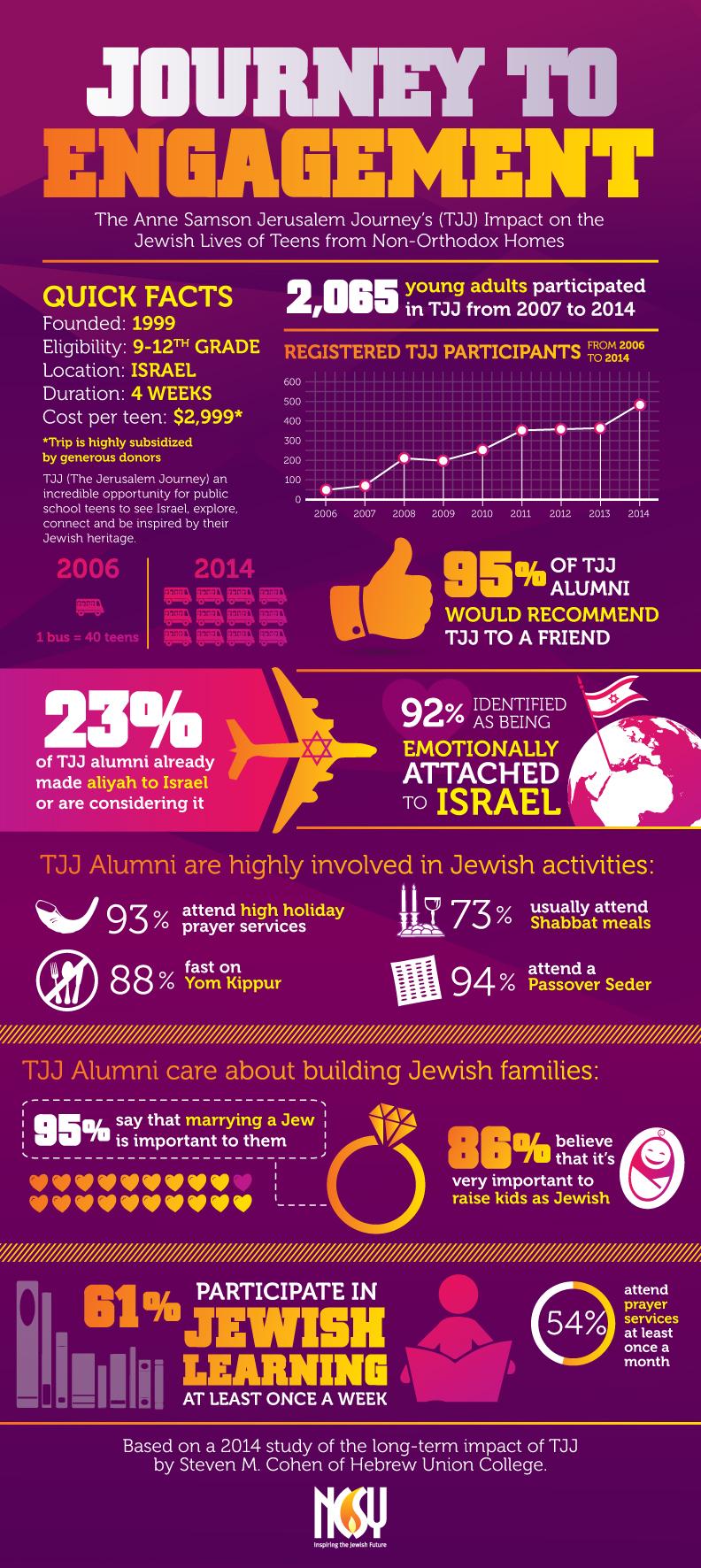 TJJ-report-infographic-2015