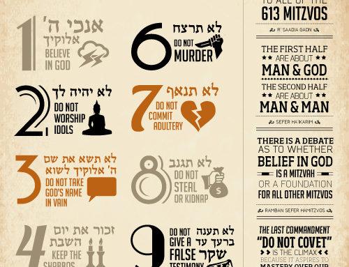 Ten Commandments infographic