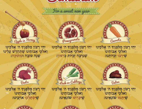 Rosh Hashana Simanim card