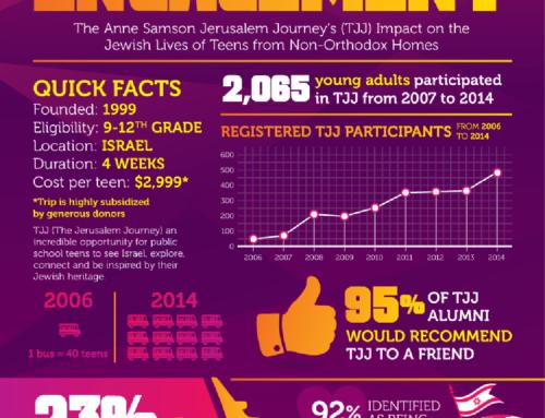 TJJ Infographic