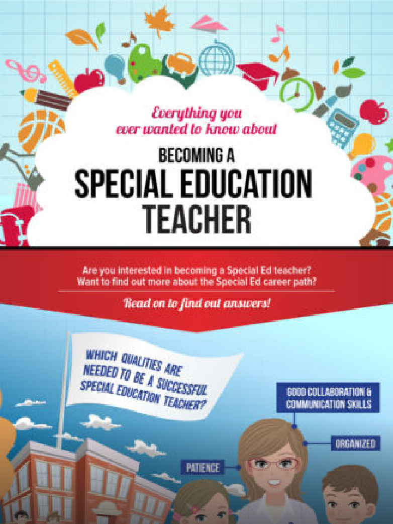 special ed infographic thumbnail