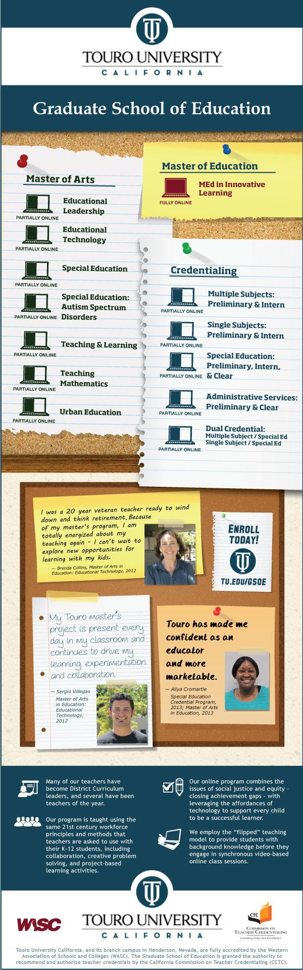 Touro University California Infographic